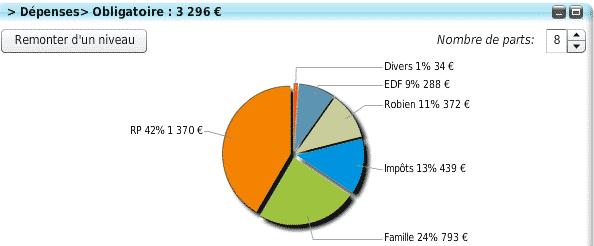 logiciel gestion budget